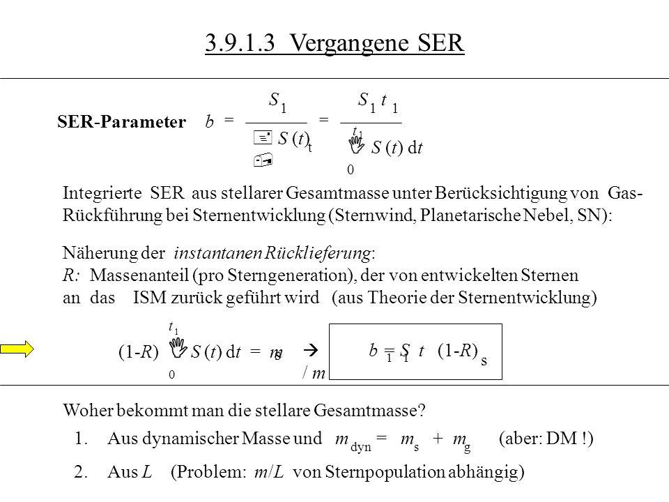 3.10.6 3.9.1.3 Vergangene SER I S (t) dt S S t + S (t) ,