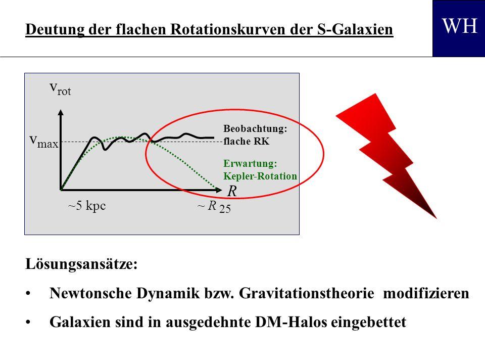 3.6.8 WH Deutung der flachen Rotationskurven der S-Galaxien v v R