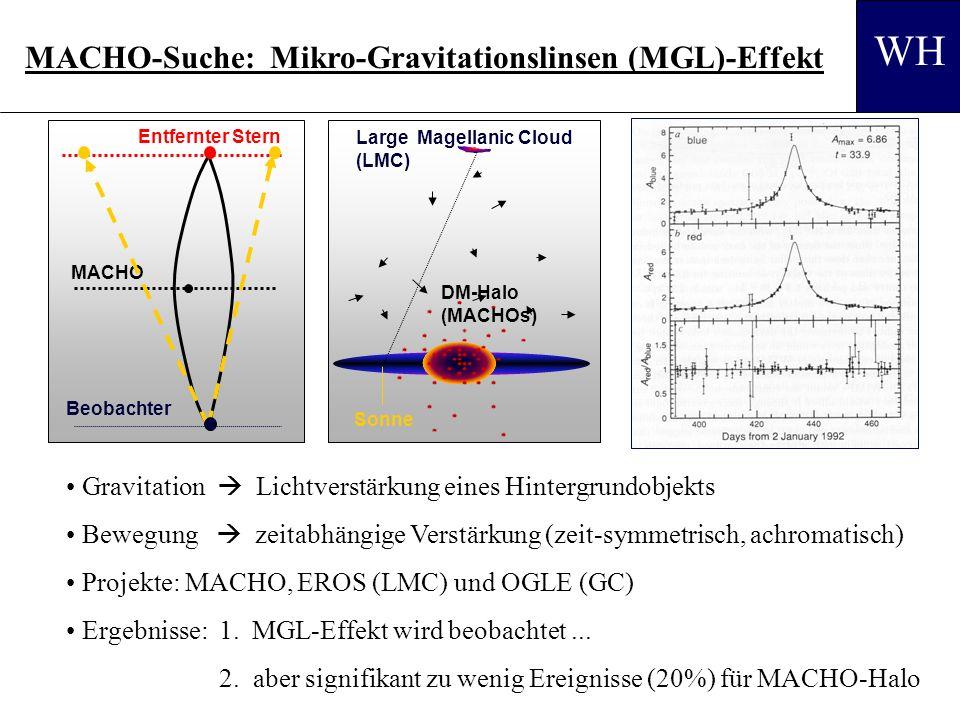 MACHO-Suche: Mikro-Gravitationslinsen (MGL)-Effekt