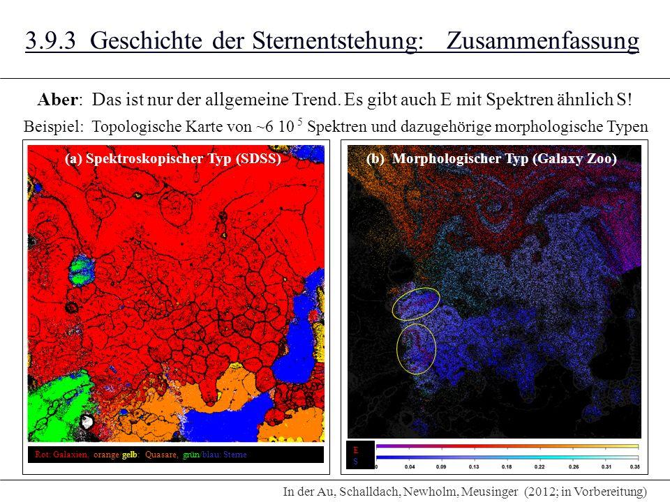 (a) Spektroskopischer Typ (SDSS) (b) Morphologischer Typ (Galaxy Zoo)