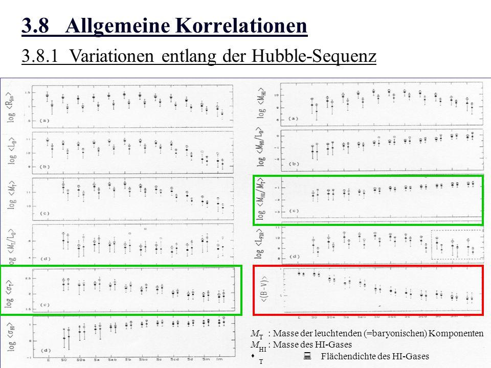 3.8 Allgemeine Korrelationen