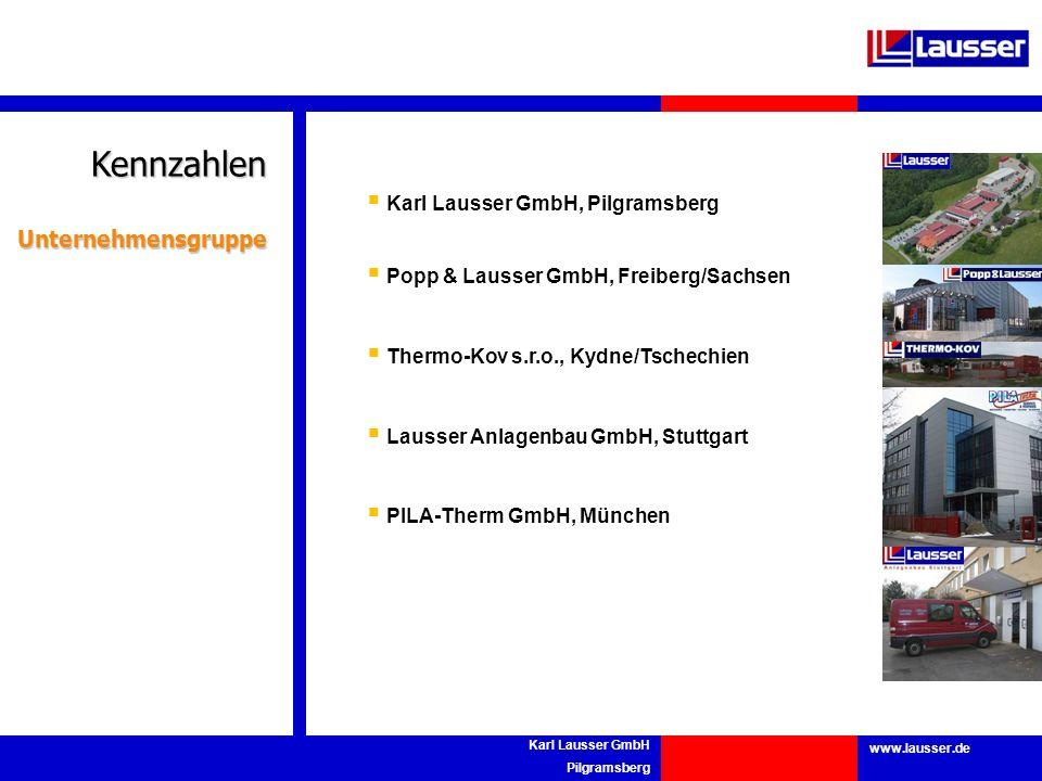 Kennzahlen Unternehmensgruppe Karl Lausser GmbH, Pilgramsberg