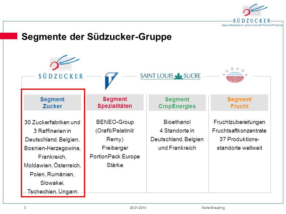 Segmente der Südzucker-Gruppe