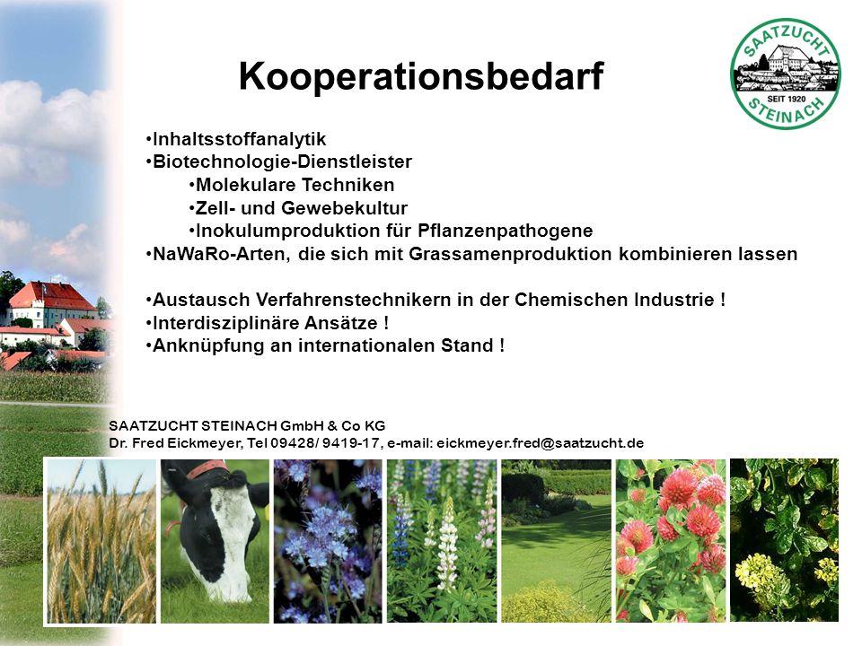 Kooperationsbedarf Inhaltsstoffanalytik Biotechnologie-Dienstleister