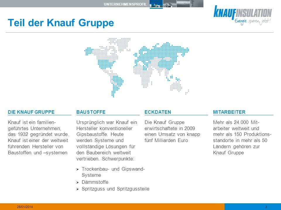 Teil der Knauf Gruppe DIE KNAUF GRUPPE. BAUSTOFFE. ECKDATEN. MITARBEITER.