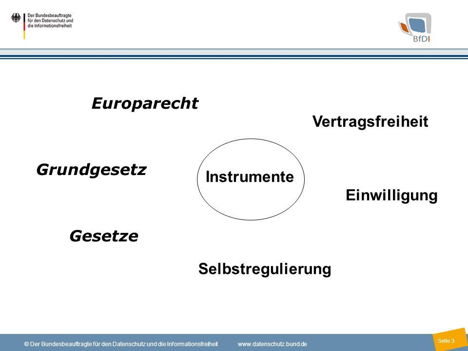 Europarecht Vertragsfreiheit Grundgesetz Instrumente Einwilligung Gesetze Selbstregulierung