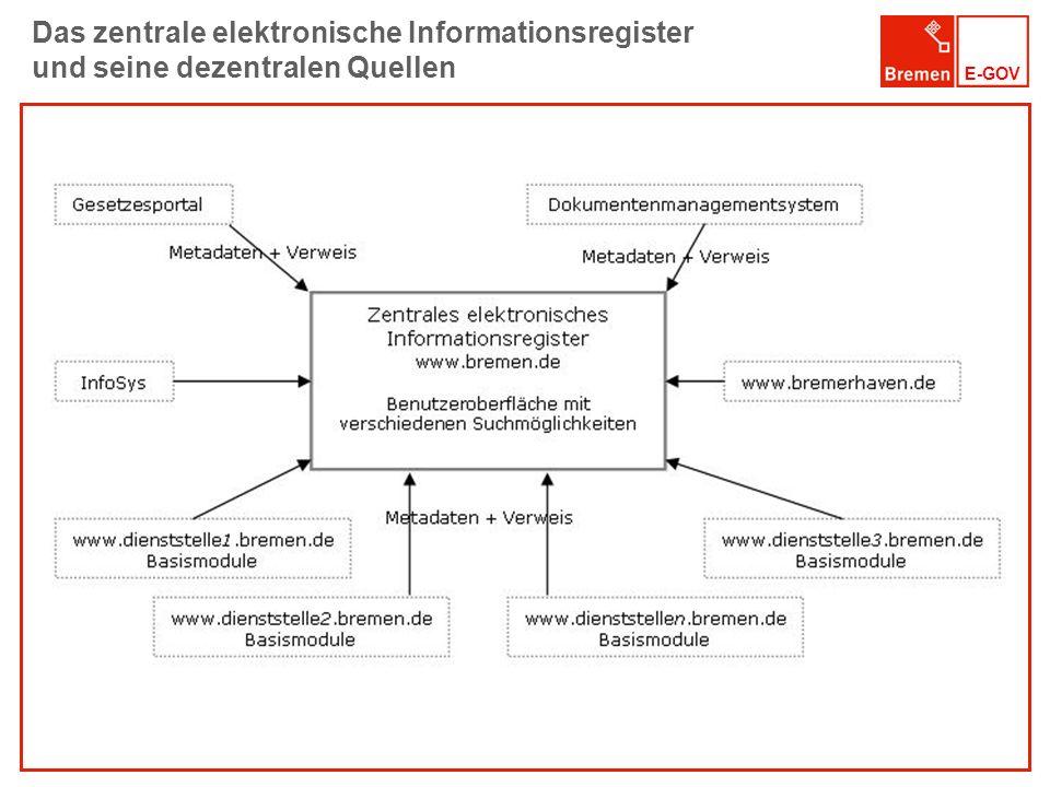Das zentrale elektronische Informationsregister und seine dezentralen Quellen