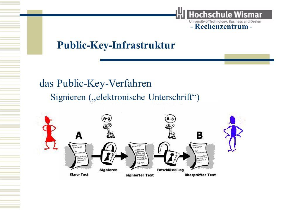 Public-Key-Infrastruktur