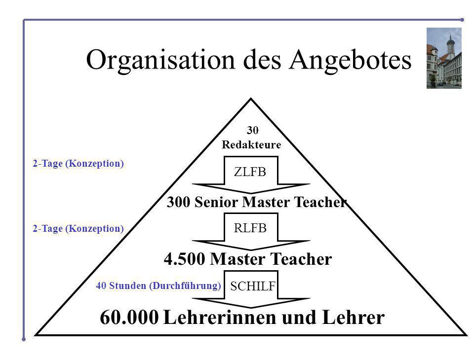Organisation des Angebotes