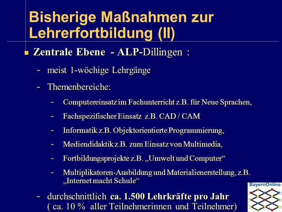Bisherige Maßnahmen zur Lehrerfortbildung (II)