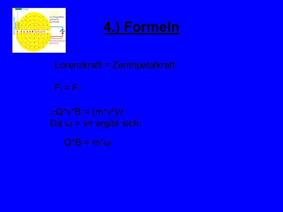 4.) Formeln Lorenzkraft = Zentripetalkraft FL = FZ Q*v*B = (m*v²)/r