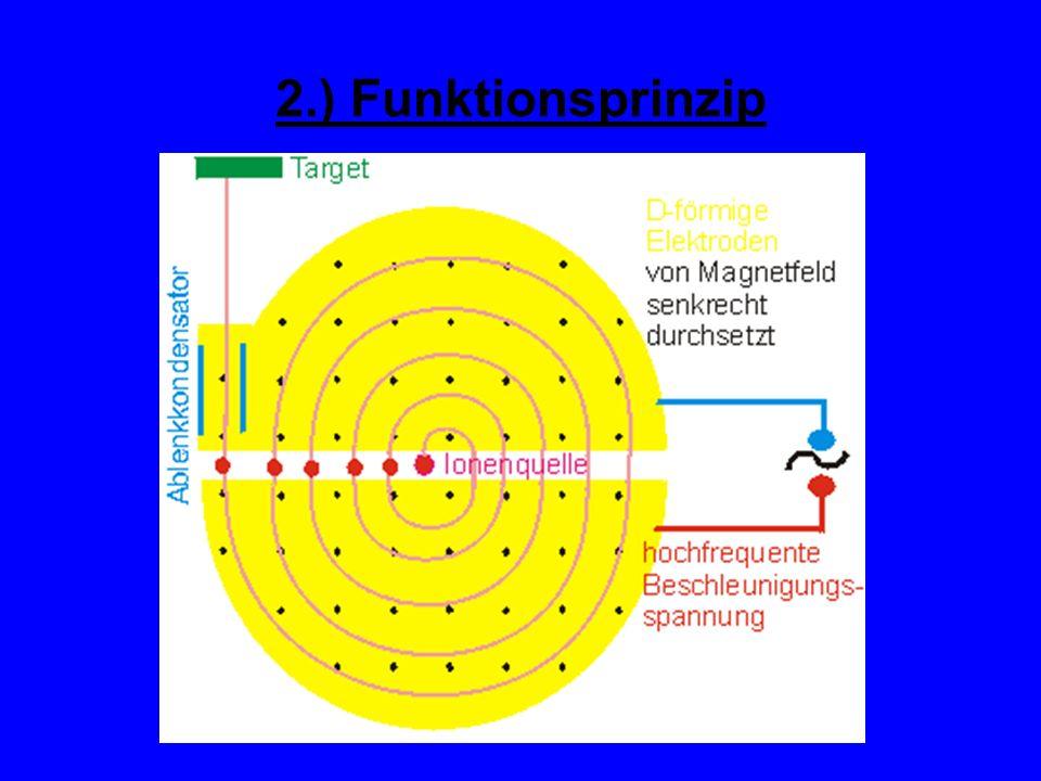 2.) Funktionsprinzip