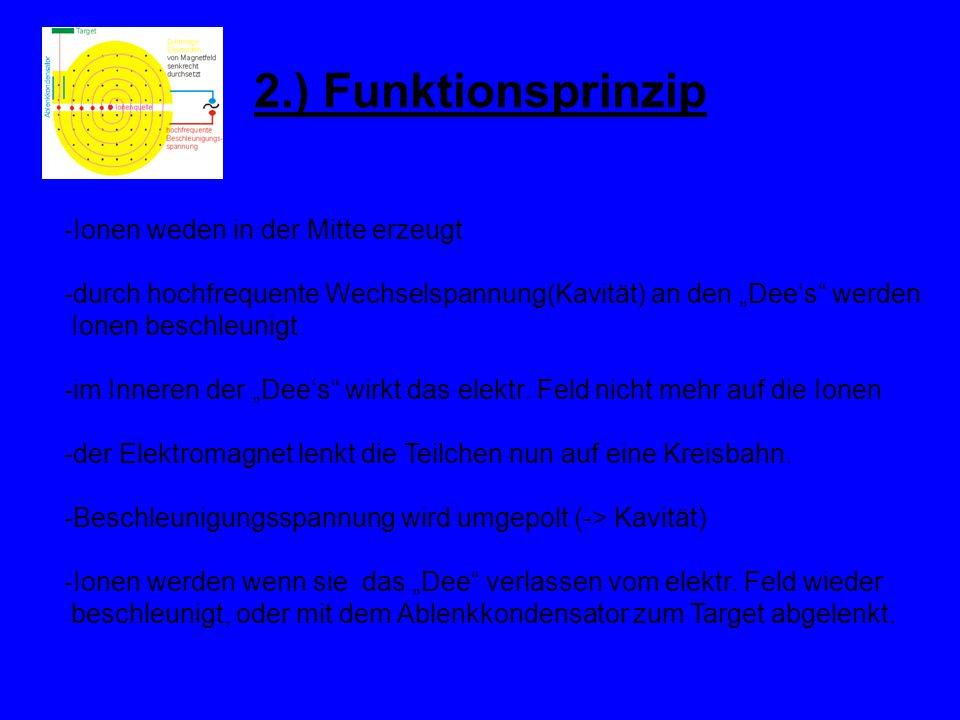 2.) Funktionsprinzip -Ionen weden in der Mitte erzeugt
