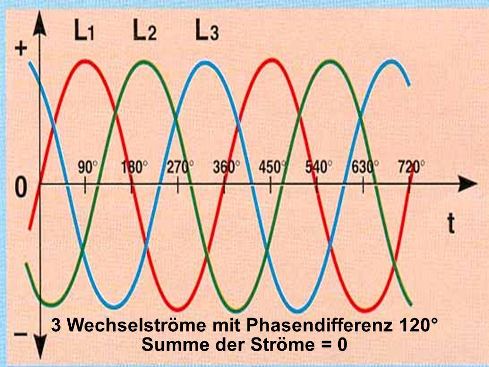 3 Wechselströme mit Phasendifferenz 120°