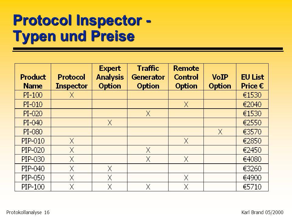 Protocol Inspector - Typen und Preise