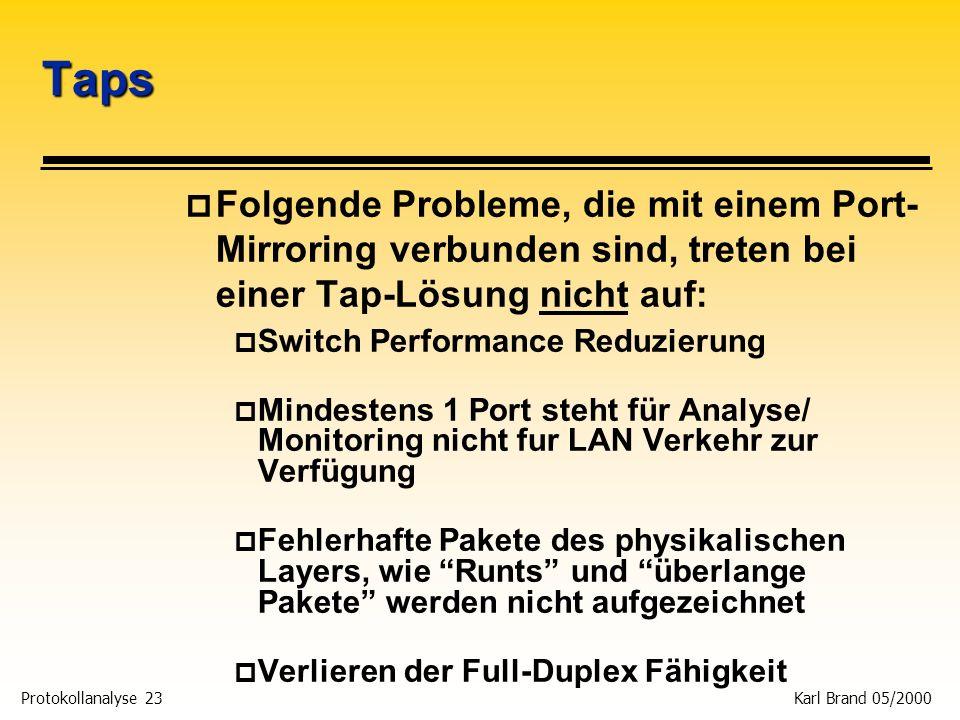 Taps Folgende Probleme, die mit einem Port-Mirroring verbunden sind, treten bei einer Tap-Lösung nicht auf: