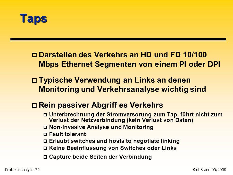 Taps Darstellen des Verkehrs an HD und FD 10/100 Mbps Ethernet Segmenten von einem PI oder DPI.