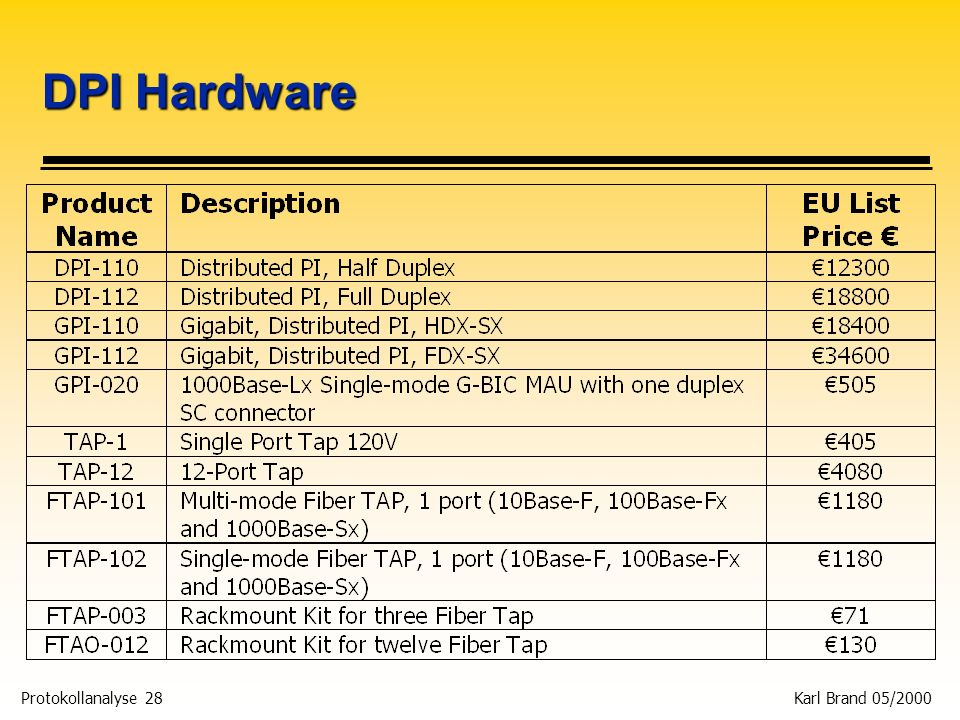 DPI Hardware
