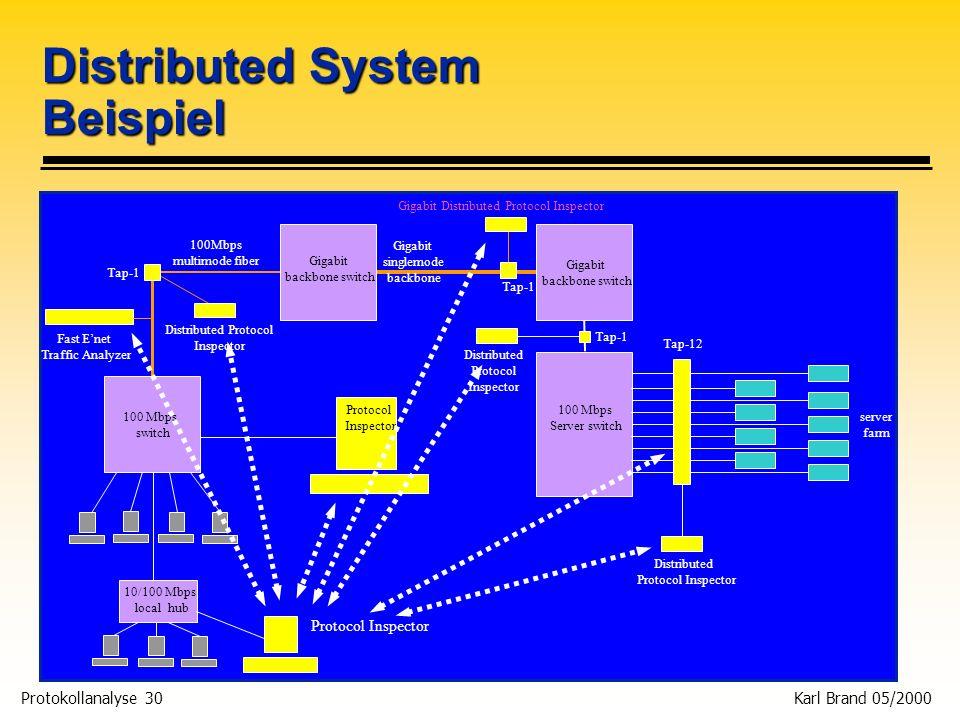 Distributed System Beispiel