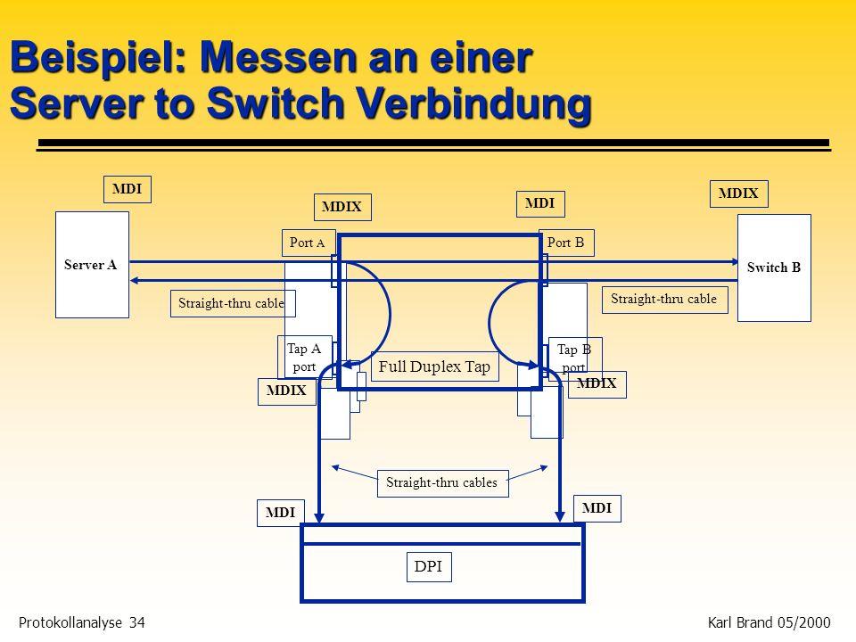 Beispiel: Messen an einer Server to Switch Verbindung