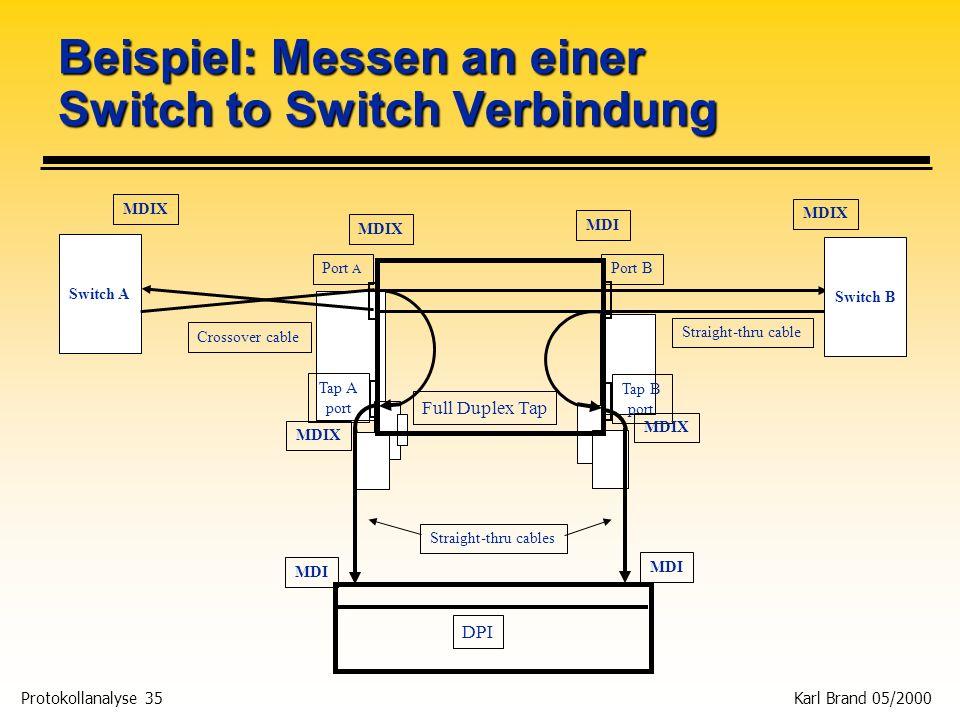Beispiel: Messen an einer Switch to Switch Verbindung
