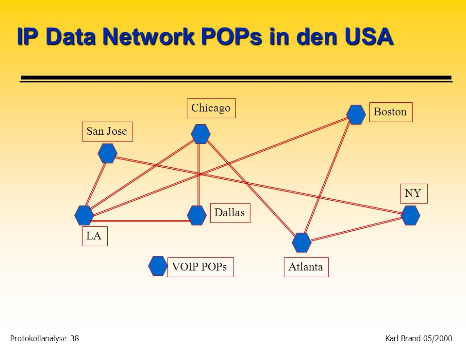 IP Data Network POPs in den USA