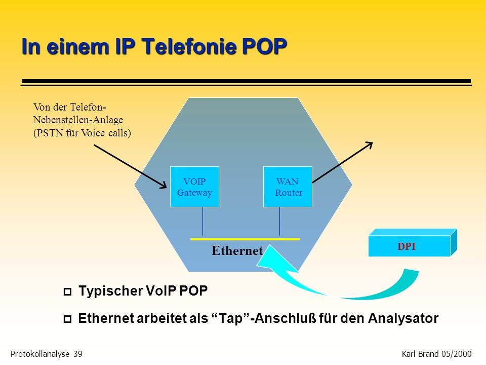 In einem IP Telefonie POP