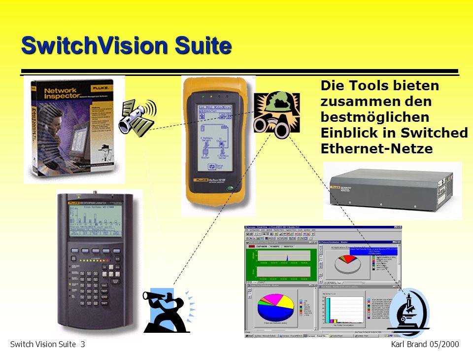 SwitchVision Suite Die Tools bieten zusammen den bestmöglichen Einblick in Switched Ethernet-Netze.