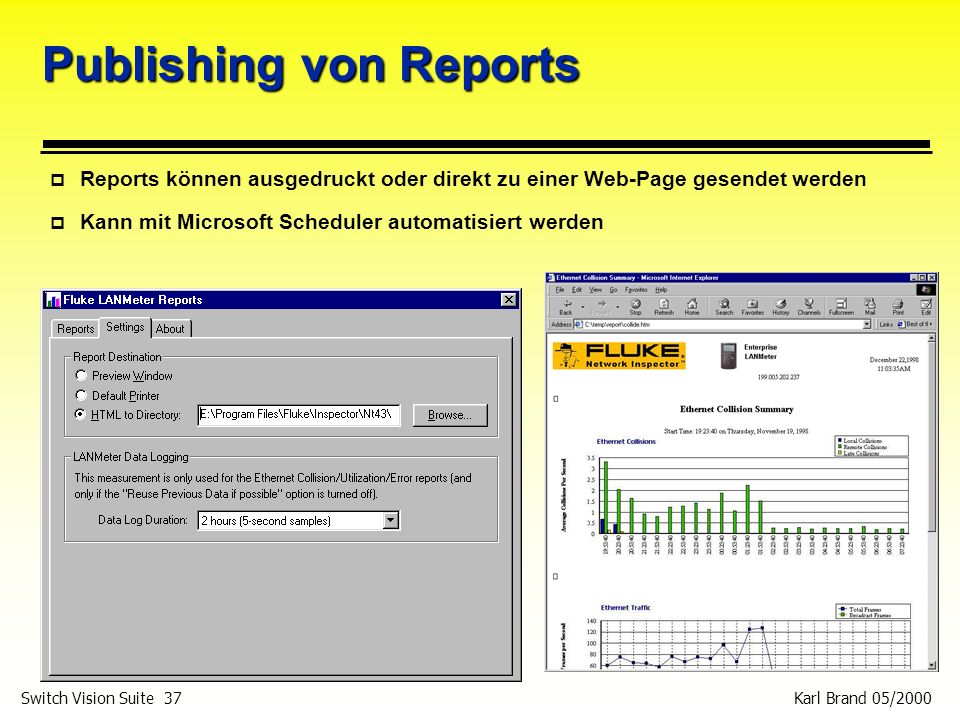 Publishing von Reports