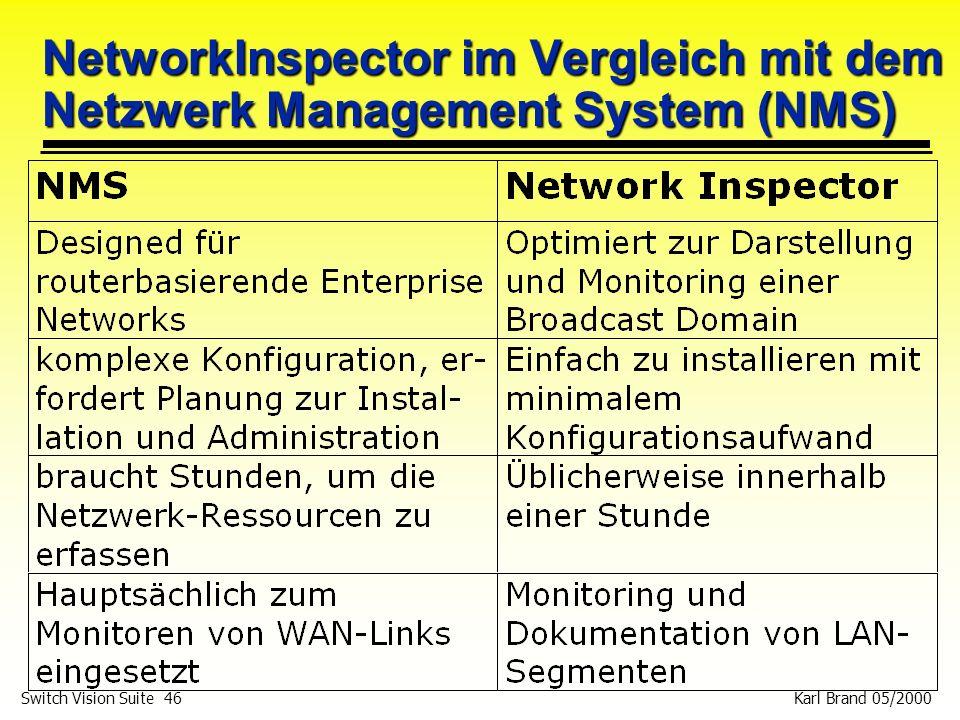 NetworkInspector im Vergleich mit dem Netzwerk Management System (NMS)