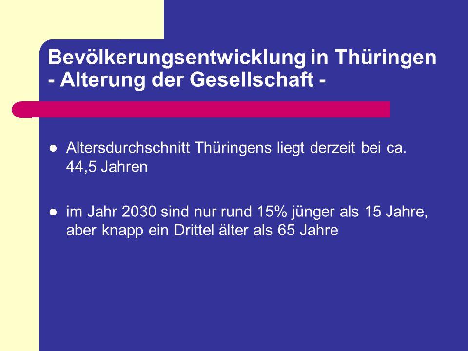 Bevölkerungsentwicklung in Thüringen - Alterung der Gesellschaft -