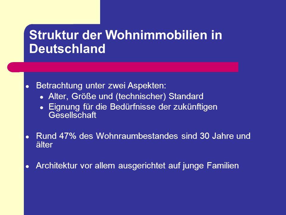 Struktur der Wohnimmobilien in Deutschland