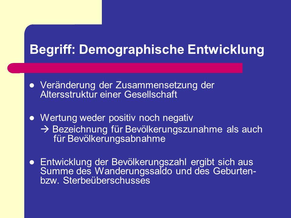 Begriff: Demographische Entwicklung