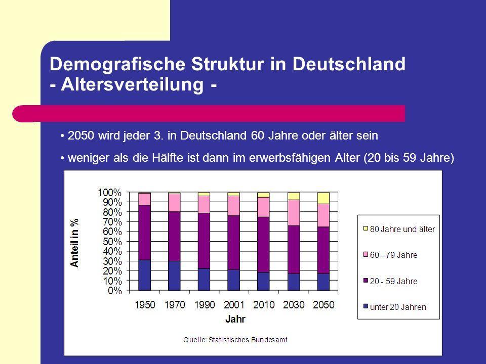 Demografische Struktur in Deutschland - Altersverteilung -