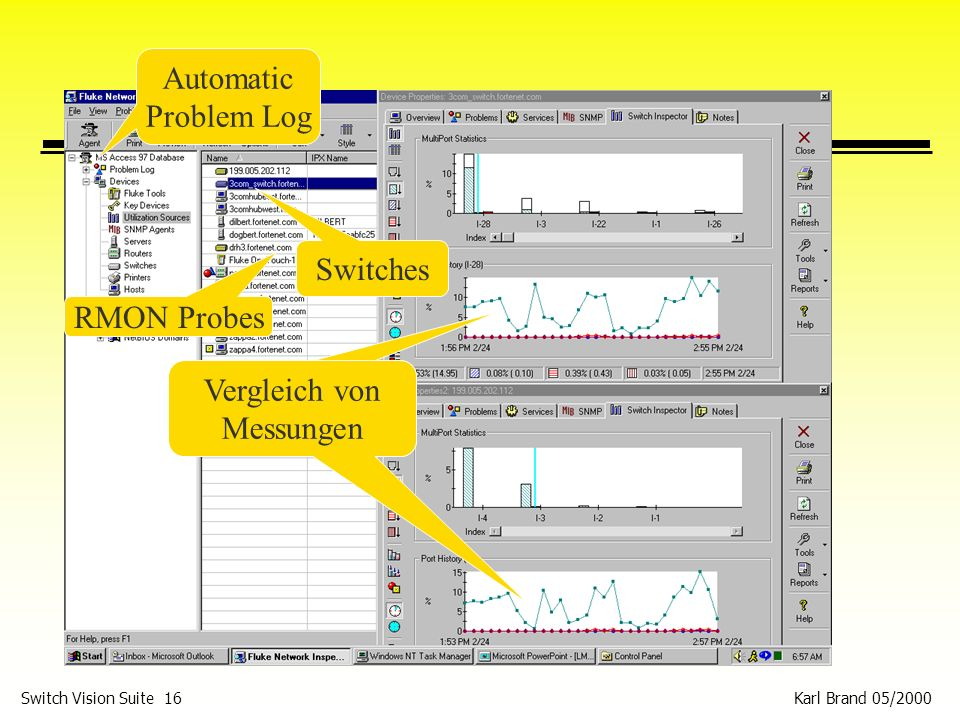 Automatic Problem Log Switches RMON Probes Vergleich von Messungen Compare Measurements