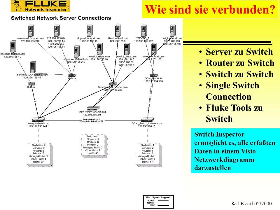 Wie sind sie verbunden Server zu Switch Router zu Switch