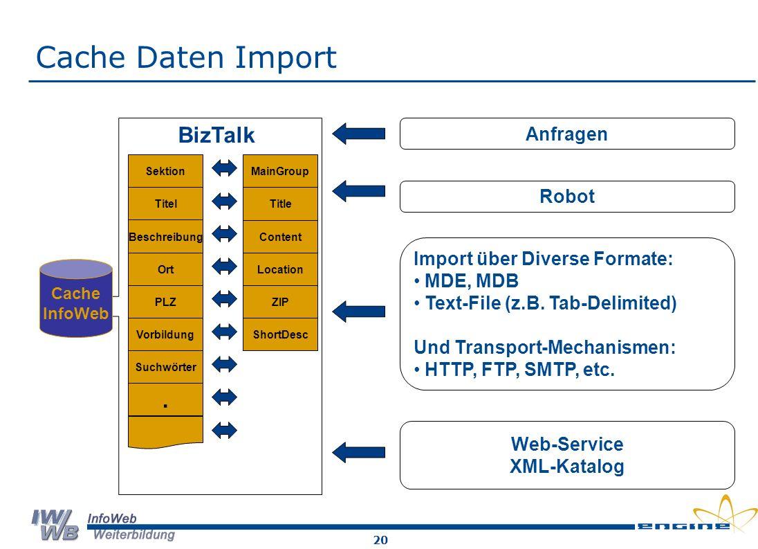 Cache Daten Import BizTalk . Anfragen Robot
