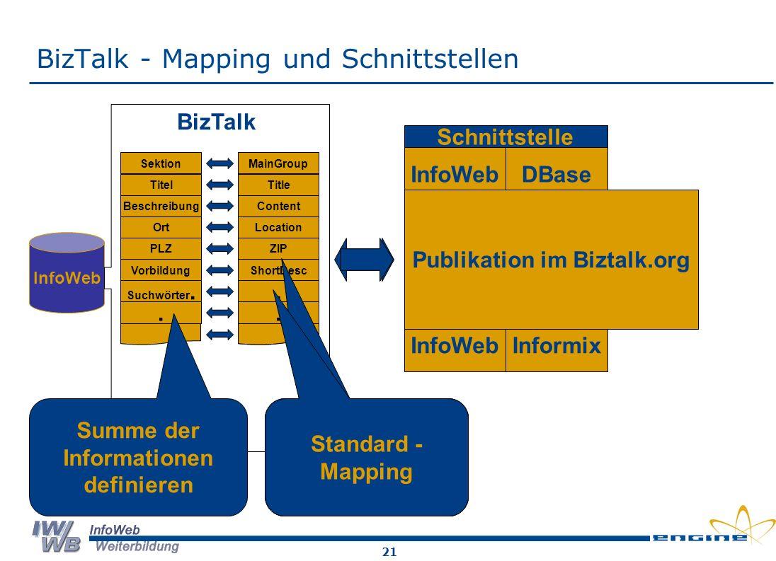 BizTalk - Mapping und Schnittstellen