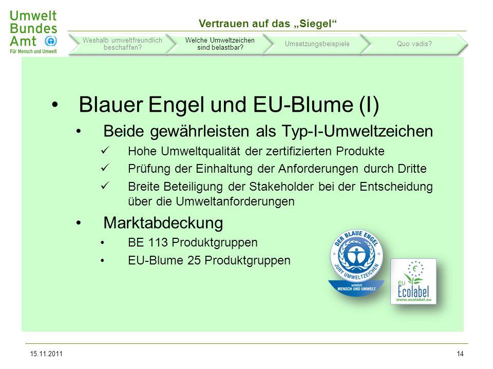 Blauer Engel und EU-Blume (I)