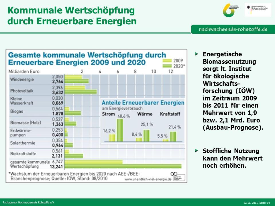Kommunale Wertschöpfung durch Erneuerbare Energien
