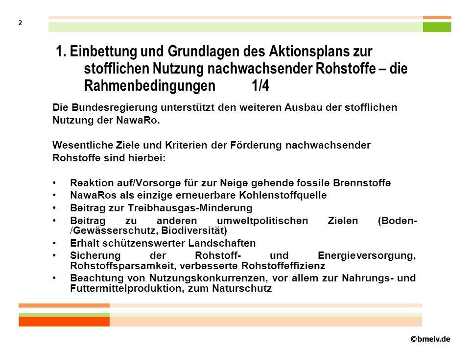 1. Einbettung und Grundlagen des Aktionsplans zur stofflichen Nutzung nachwachsender Rohstoffe – die Rahmenbedingungen 1/4