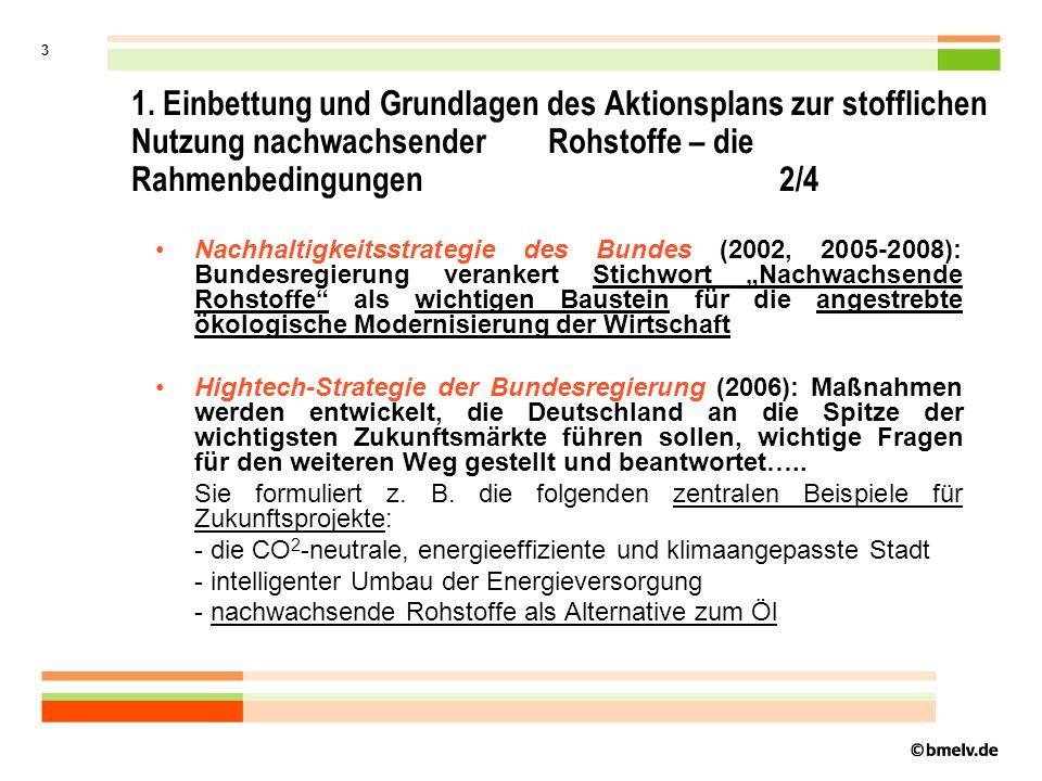 1. Einbettung und Grundlagen des Aktionsplans zur stofflichen Nutzung nachwachsender Rohstoffe – die Rahmenbedingungen 2/4