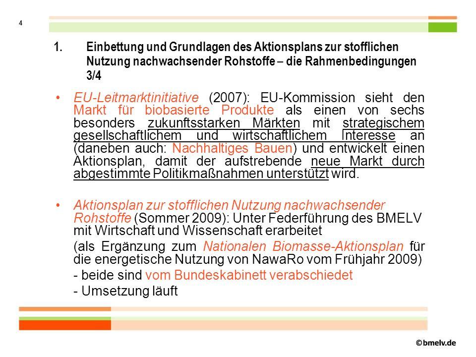 Einbettung und Grundlagen des Aktionsplans zur stofflichen Nutzung nachwachsender Rohstoffe – die Rahmenbedingungen 3/4