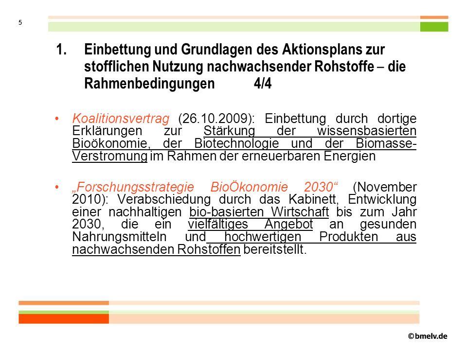 Einbettung und Grundlagen des Aktionsplans zur stofflichen Nutzung nachwachsender Rohstoffe – die Rahmenbedingungen 4/4