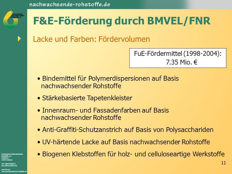 F&E-Förderung durch BMVEL/FNR