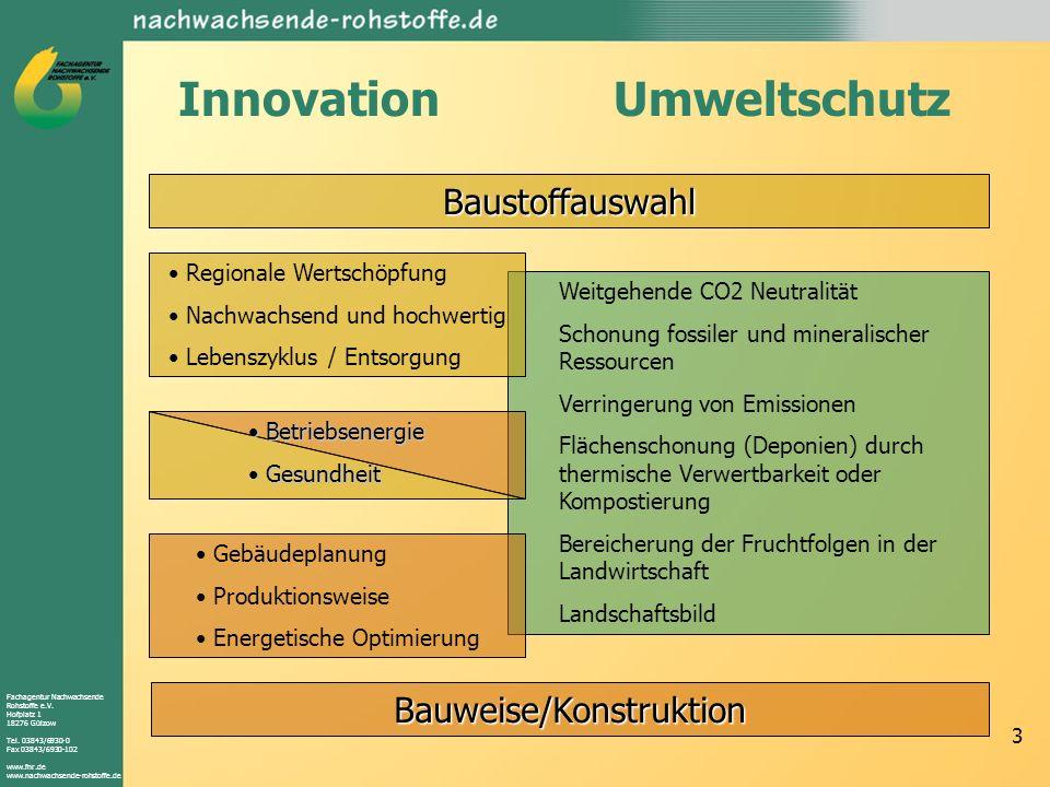 Innovation Umweltschutz