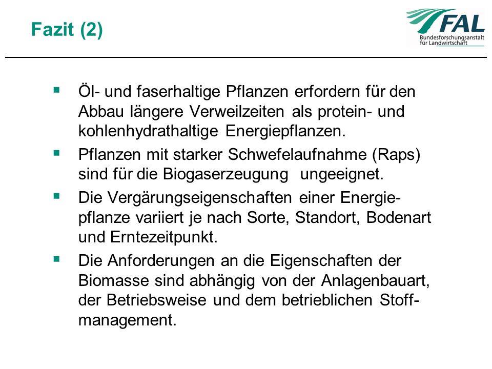 Fazit (2) Öl- und faserhaltige Pflanzen erfordern für den Abbau längere Verweilzeiten als protein- und kohlenhydrathaltige Energiepflanzen.