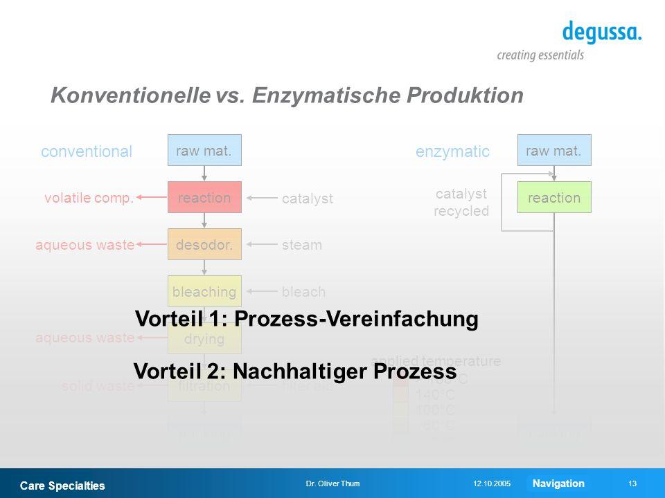 Konventionelle vs. Enzymatische Produktion