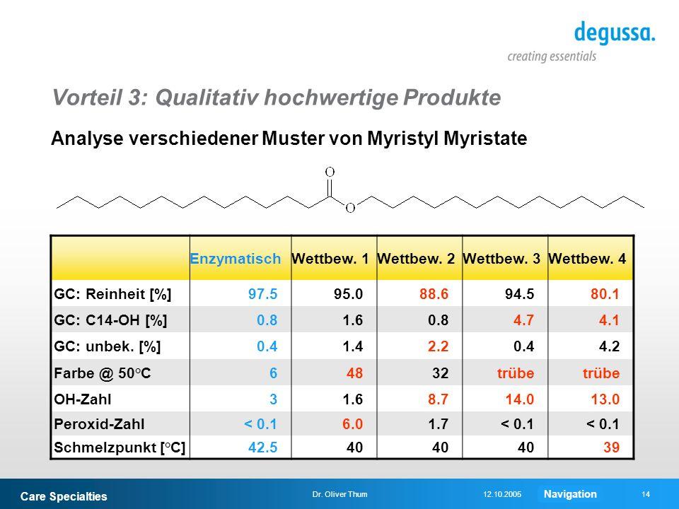 Vorteil 3: Qualitativ hochwertige Produkte