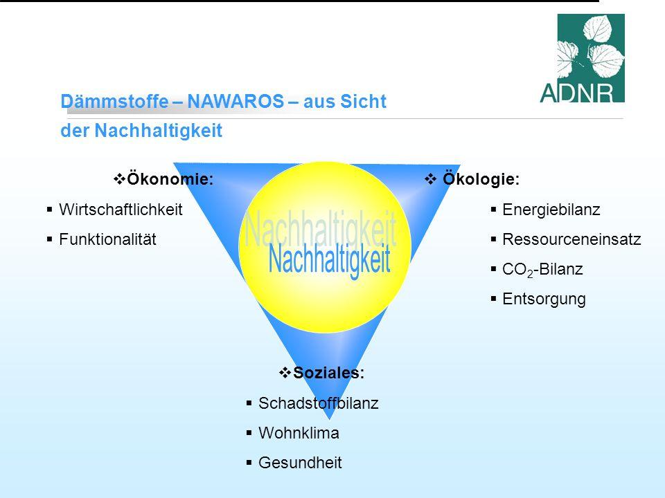 Dämmstoffe – NAWAROS – aus Sicht der Nachhaltigkeit